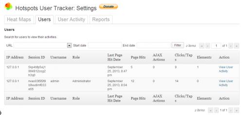 Hotspots User Tracker