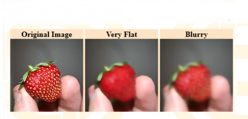 Flat Median
